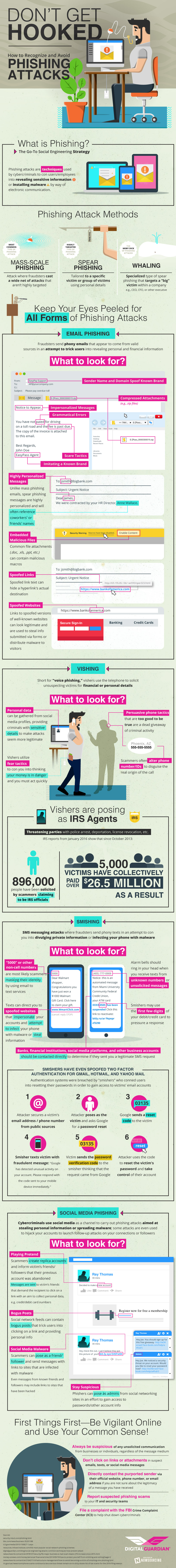 Don't get hooked - How to recognise and avoid phishing attacks